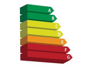 Korzyści płynące z audytu energetycznego